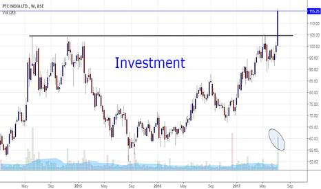 PTC: PTC - Investment Stock!