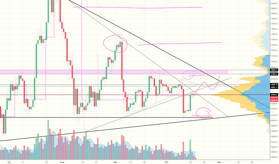XBTUSD: BTC Getting Closer to the Devils Triangle. What You Need to Know