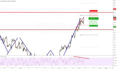 XPDUSD: Down !