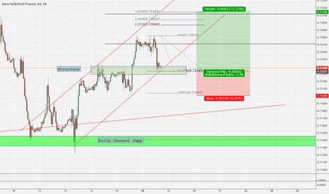 EURGBP: Quick Eur/GBP Channel Long - lets try ;)