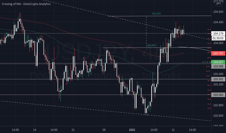 Bitcoin Pinigų Sv Tradingview