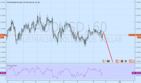 AUDUSD: AUDUSD sell double up account trade ...