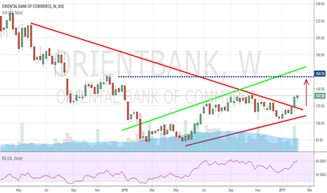 ORIENTBANK: OBC - Broke Out!!
