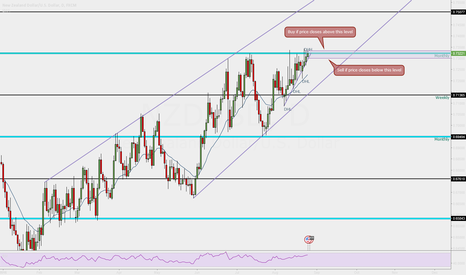 NZDUSD: NZDUSD is at a major resistance level