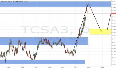 TCSA3: TCSA3