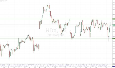 NDX: NDX Range Play