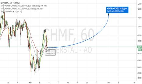 CHMF: CHMF Buy (SEVERSTAL)