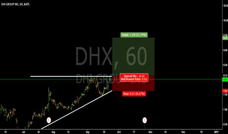 DHX: DHX LONG