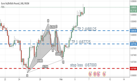 EURGBP: XABCD Bullish Bat Completed TO TP2