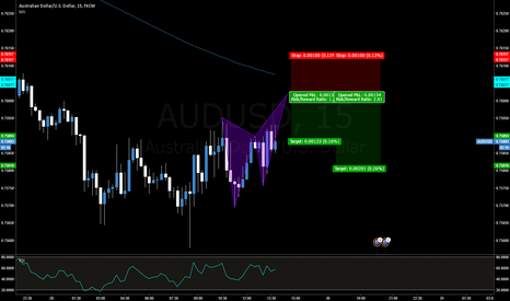 AUDUSD: AUDUSD Bearish Butterfly