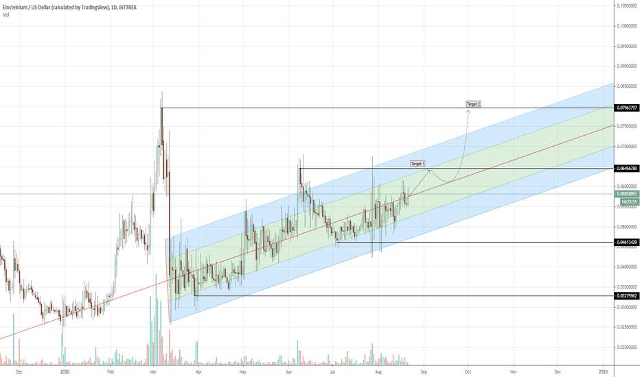 emc2 btc tradingview