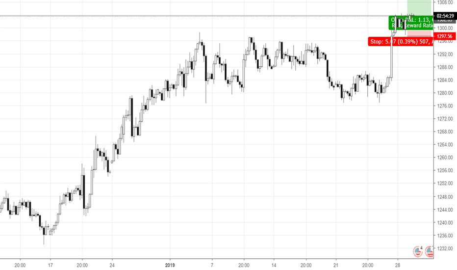 XAUUSD: Ascending triangle/tightening towards the trend