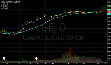 GE: GE