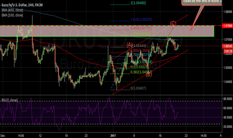 EURUSD: EURUSD: TO TEST THE ESTIMATION BY CHANNEL STRATEGY