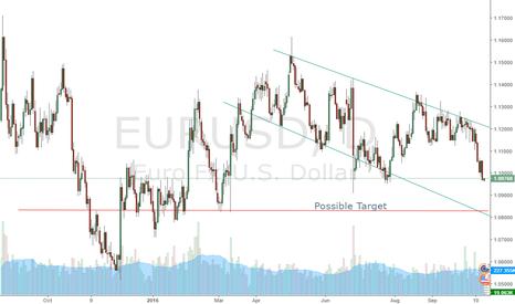 EURUSD: EUR USD   Short Possible Target,,,