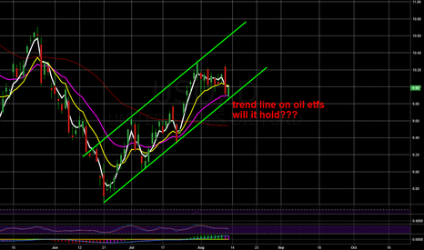 USO: Nice channel see if it holds