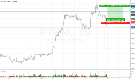 RTKM: Rostelecom Long