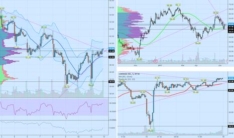 KMX: $kmx bottom of channel turning upward