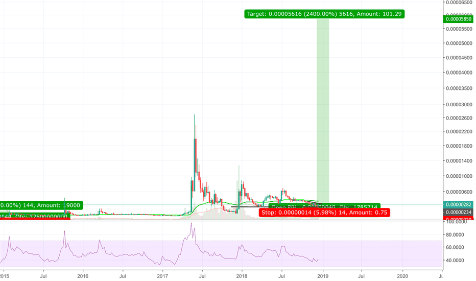 DGBBTC: Digibyte - $DGBBTC | You want a CRAZY target for $DGB ?