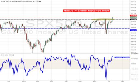 SPX500: S&P 500 alcanza los 2141.1 - Nuevo máximo histórico