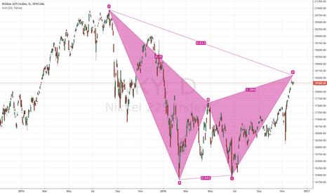 NKY: Short Nikkei