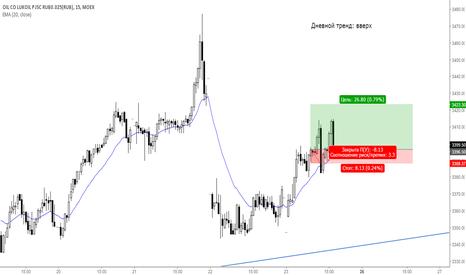 LKOH: Внутридневная покупка акций Лукойл М15