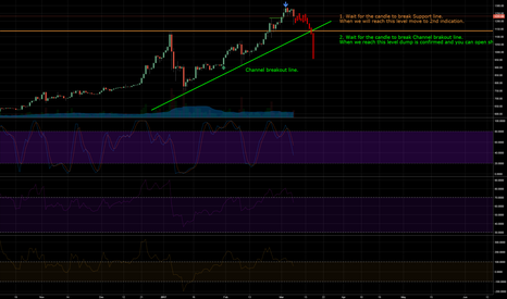 BTCUSD: BTC DUMP PREDICTION!