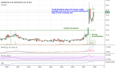 POONADAL: Long Poona Dal for 100 targets