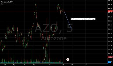 AZO: AZO Earnings Announcement