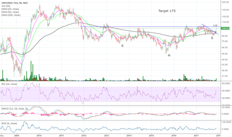 JAYSREETEA: Jayshree Tea preparing for take off