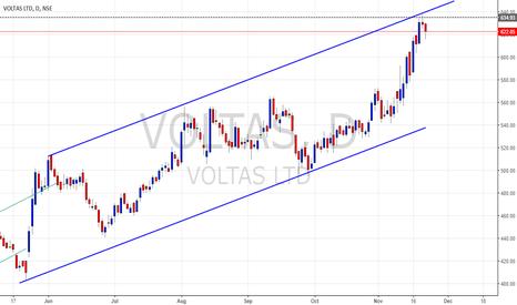 VOLTAS: Voltas short - evening star