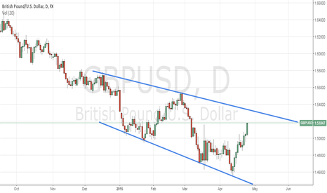 GBPUSD: GBPUSD Daily TF - A Descending Broadening Wedges formation