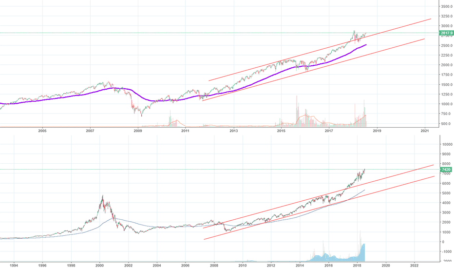 NAS100: Tenable IPO - $TENB - just do it.