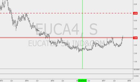 EUCA4: EUCA4 - SIMETRIA SANFONADA
