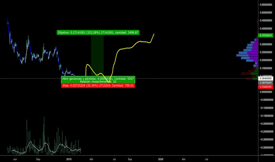 XLMUSD: XLM/USD El trade el año. +350% profit en un solo trade. LONG