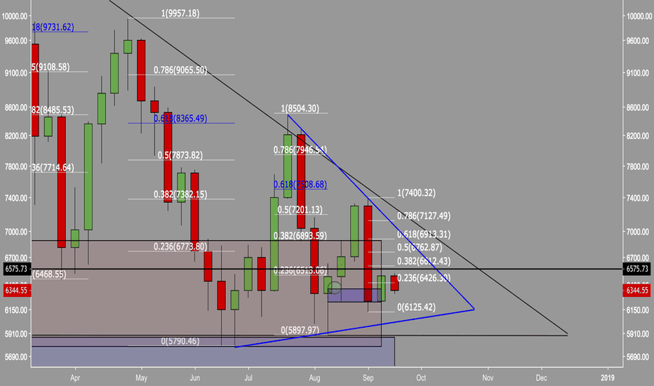 BTCUSD: BTC 4h parallel channel hold or no