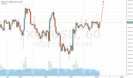 XAUUSD: Quick update before the NFP