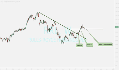 RRL: rolls-royce holdings ...buy opportunity