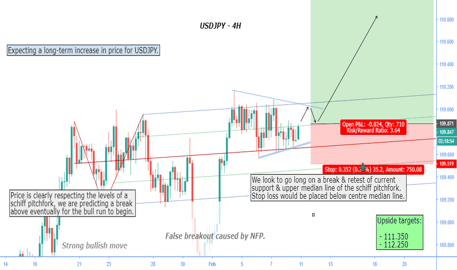 USDJPY: USDJPY | High reward low risk Long Trade