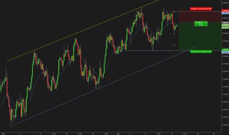 USDCHF: USDCHF.. Trading range, breakoout pullback short