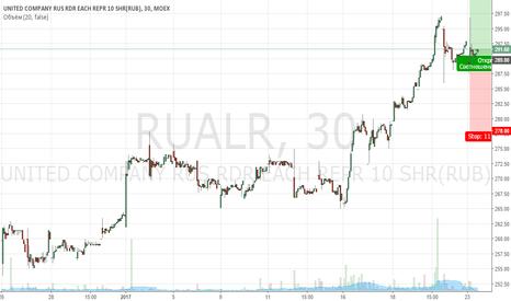 RUALR: Покупка Русал