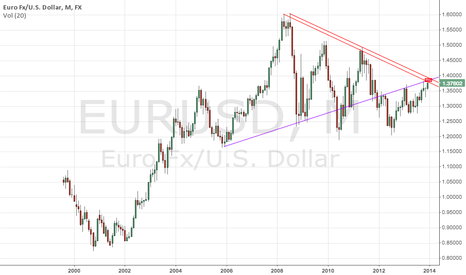 EURUSD: Euro Monthly turning point?