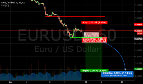 EURUSD: Will we see the 1,0000 ? If it breaks i think so!