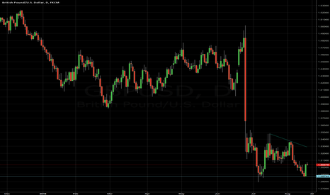 GBPUSD: GBP/USD - 8/16/2016