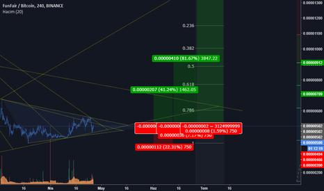 FUNBTC: FUN/BTC hedef analizi!!!