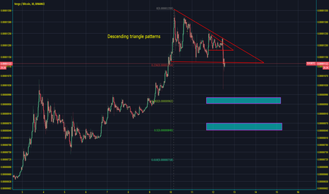 XVGBTC: XVG trying to reset prime wave