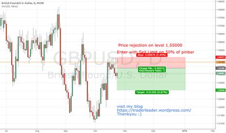 GBPUSD: Short with pinbar Daily on GPB USD