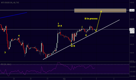 USOIL: Cl continuation towards 48.50 high probability
