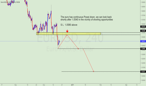EURUSD: Pay attention to EURUSD shorting opportunities