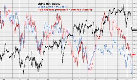 ES1!: Credit Risk Appetite 081917